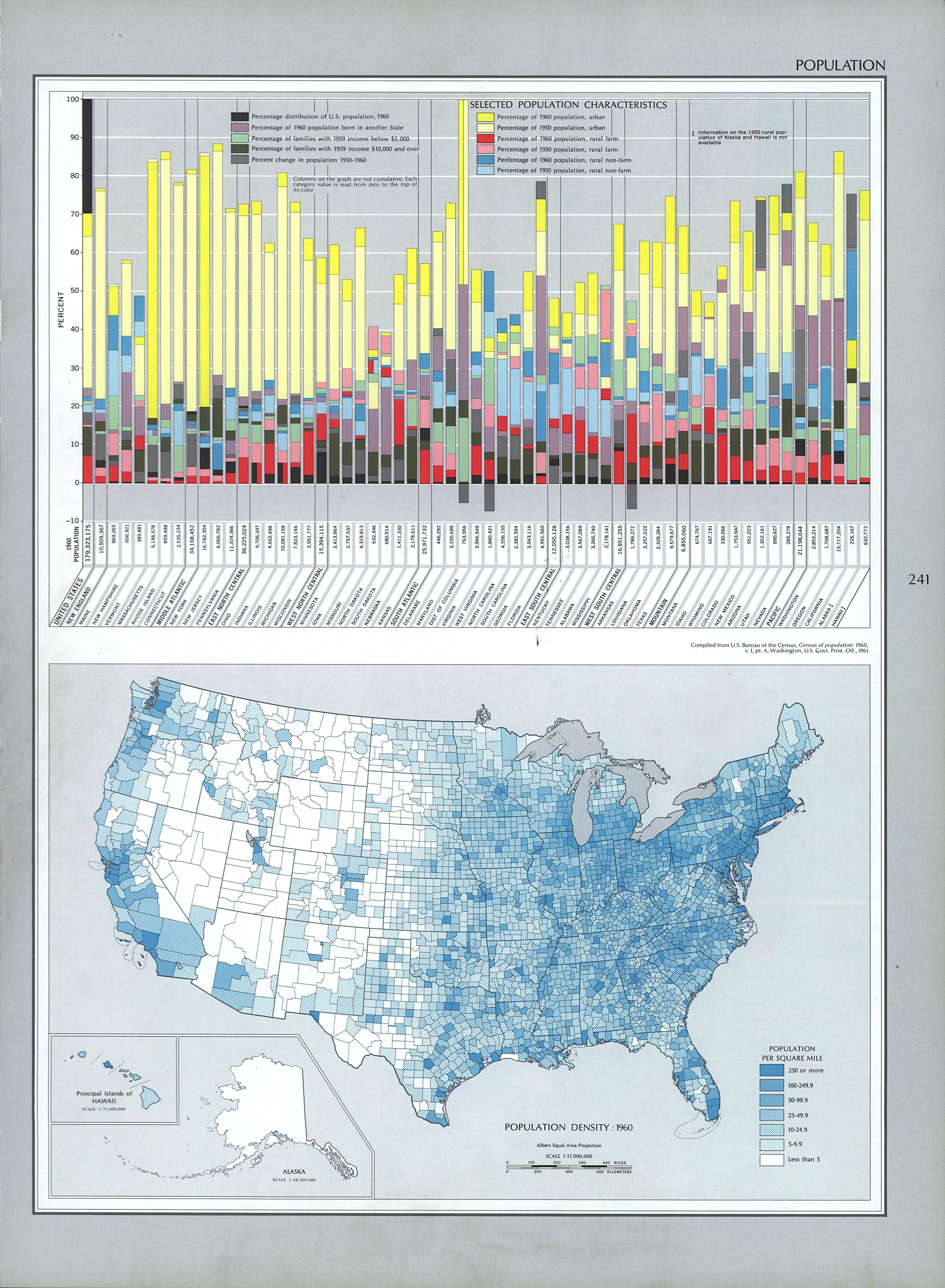 Mapa de Población de de los Estados Unidos