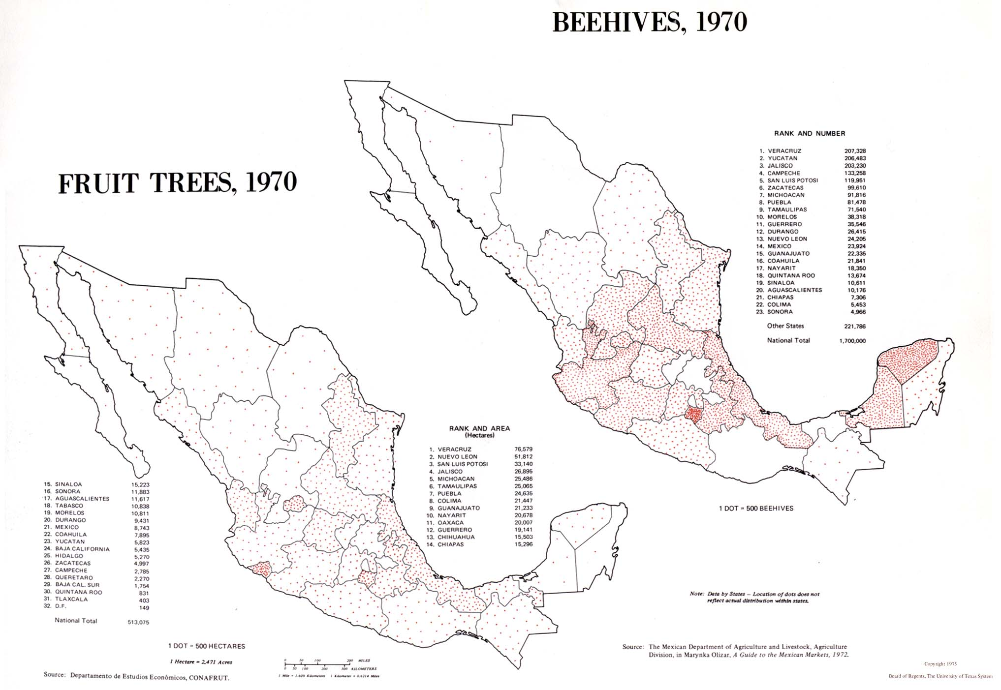 Fruit Trees Production Map, 1970, Bee Hives, Mexico