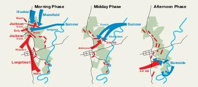 Mapa de la Batalla de Antietam, Maryland, Septiembre 17, 1862