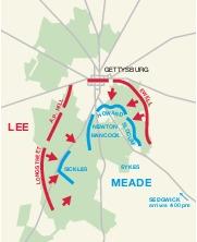 Mapa de la Batalla de Gettysburg, Julio 2, 1863