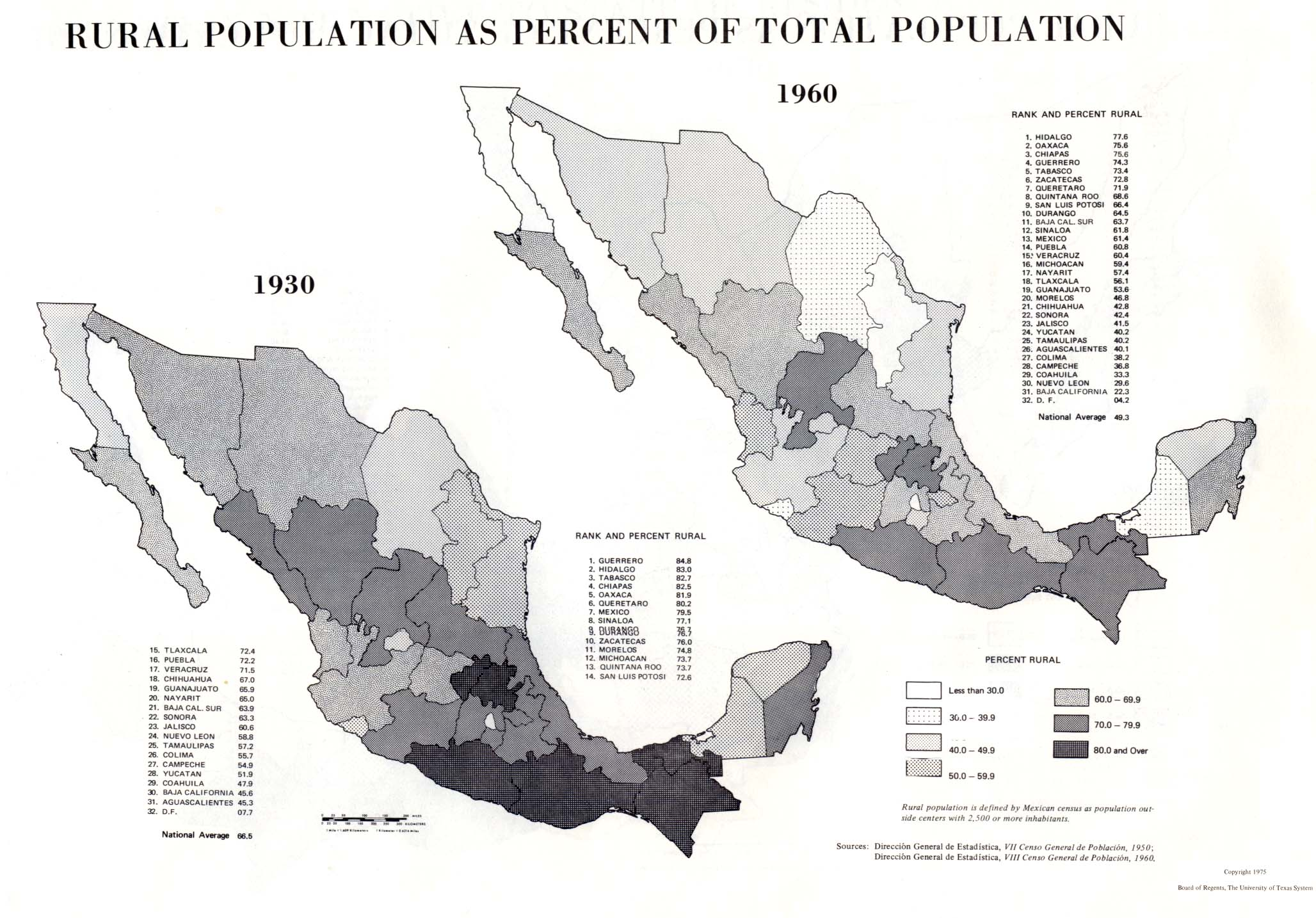 Map of Rural Population as Percent of Total Population, Mexico 1930, 1960