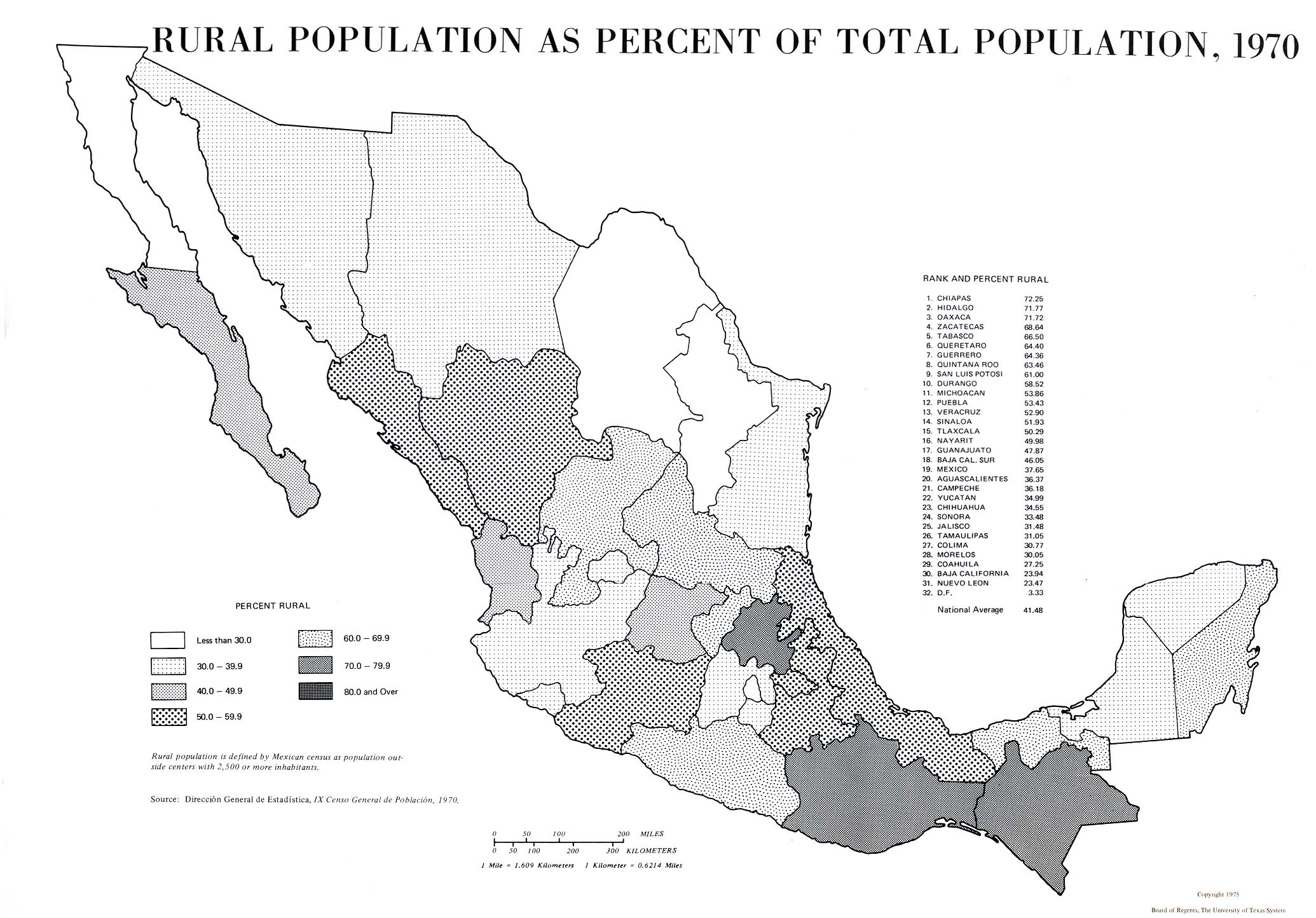 Map of Rural Population as Percent of Total Population, Mexico