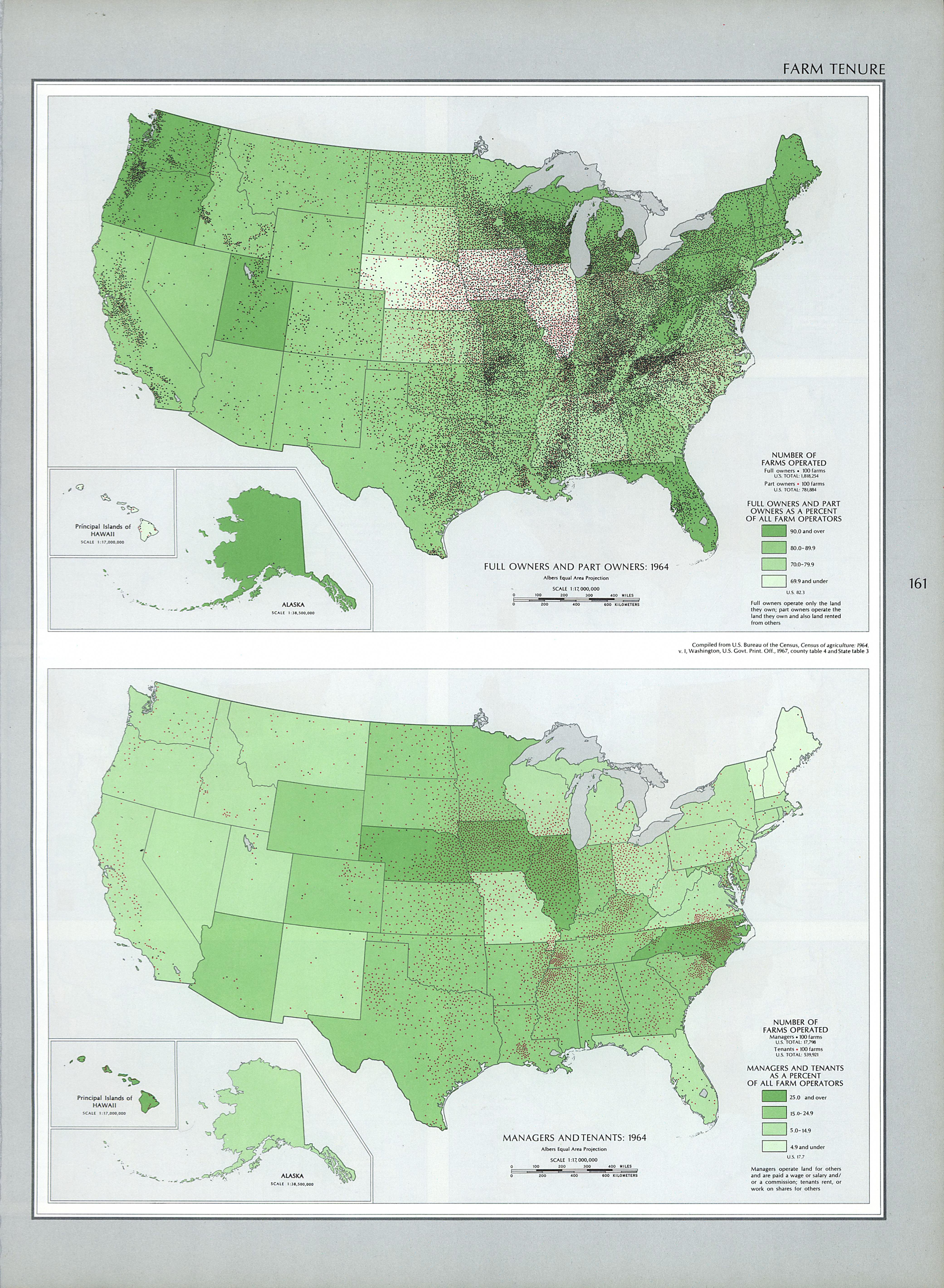 Mapa de la Tenencia de las Propiedades Agrícolas en Estados Unidos
