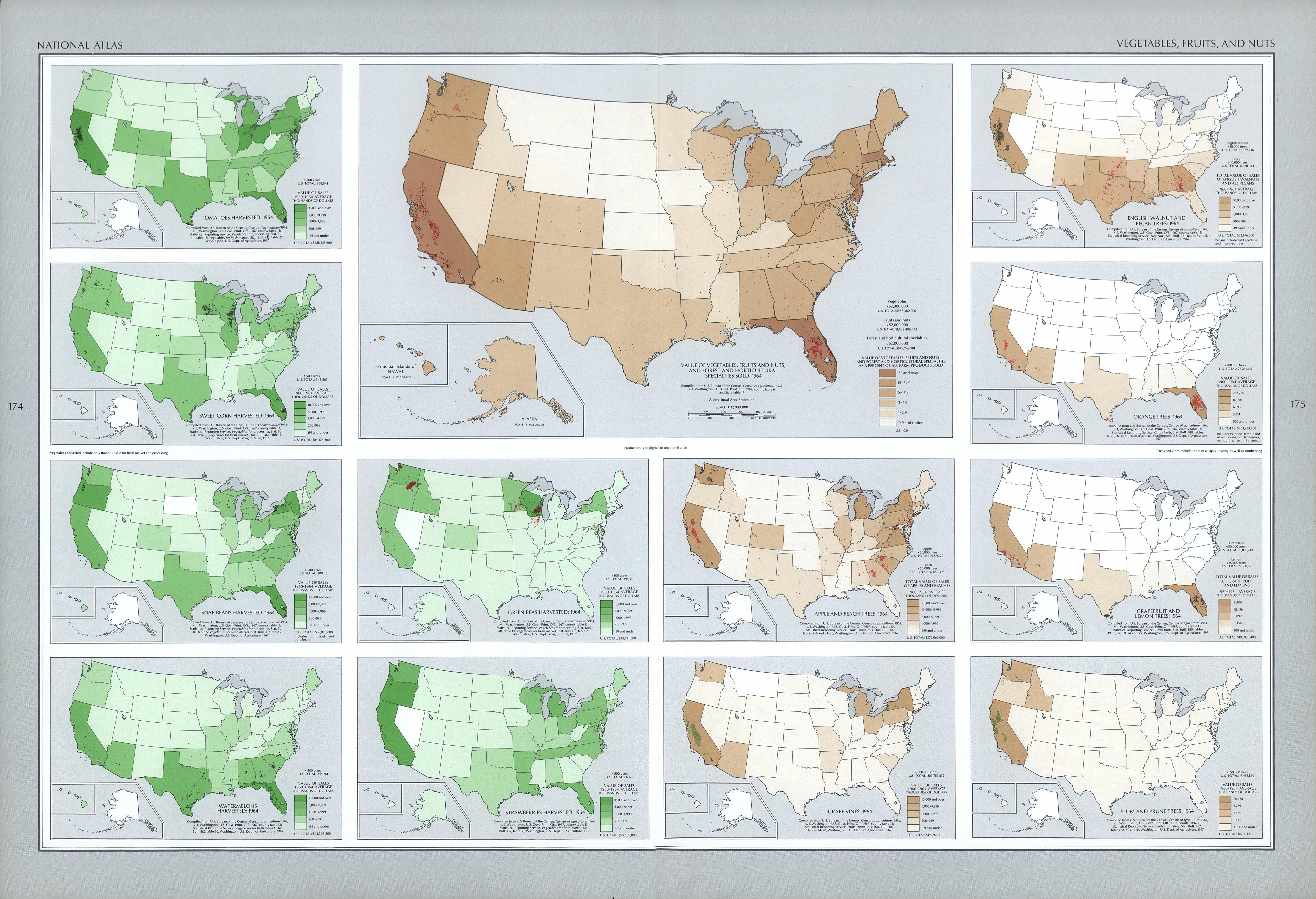 Mapa de las Frutas, Nueces y Verduras en Estados Unidos