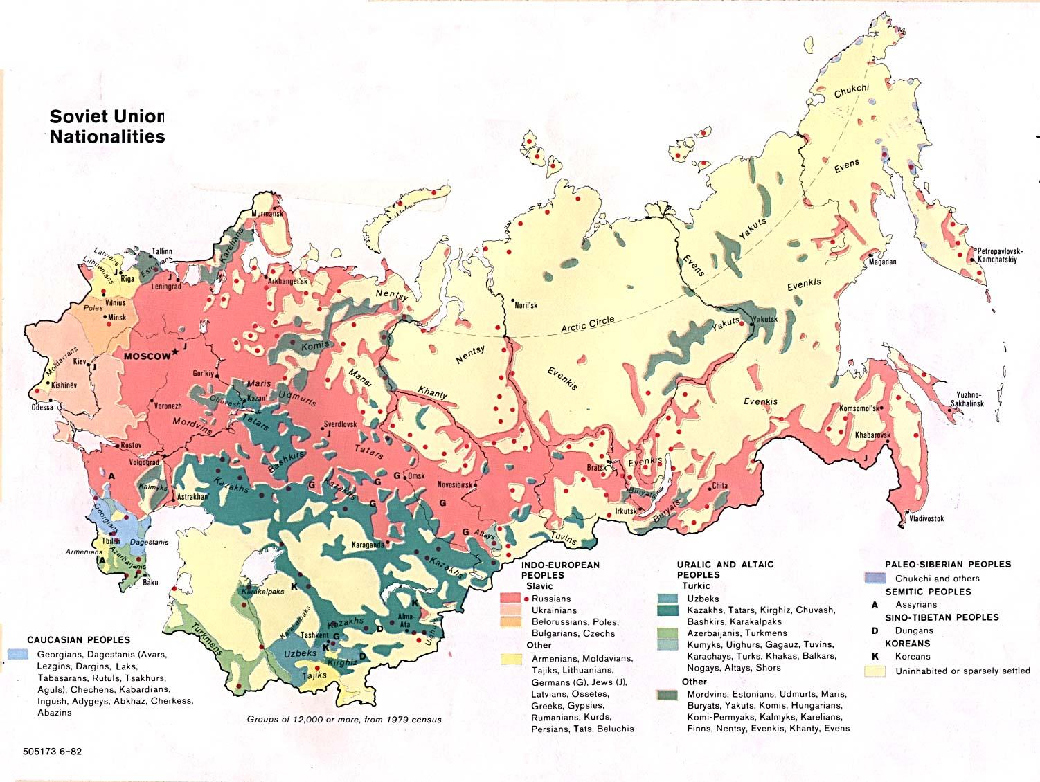 Mapa de las Nacionalidades en la ex Unión Soviética