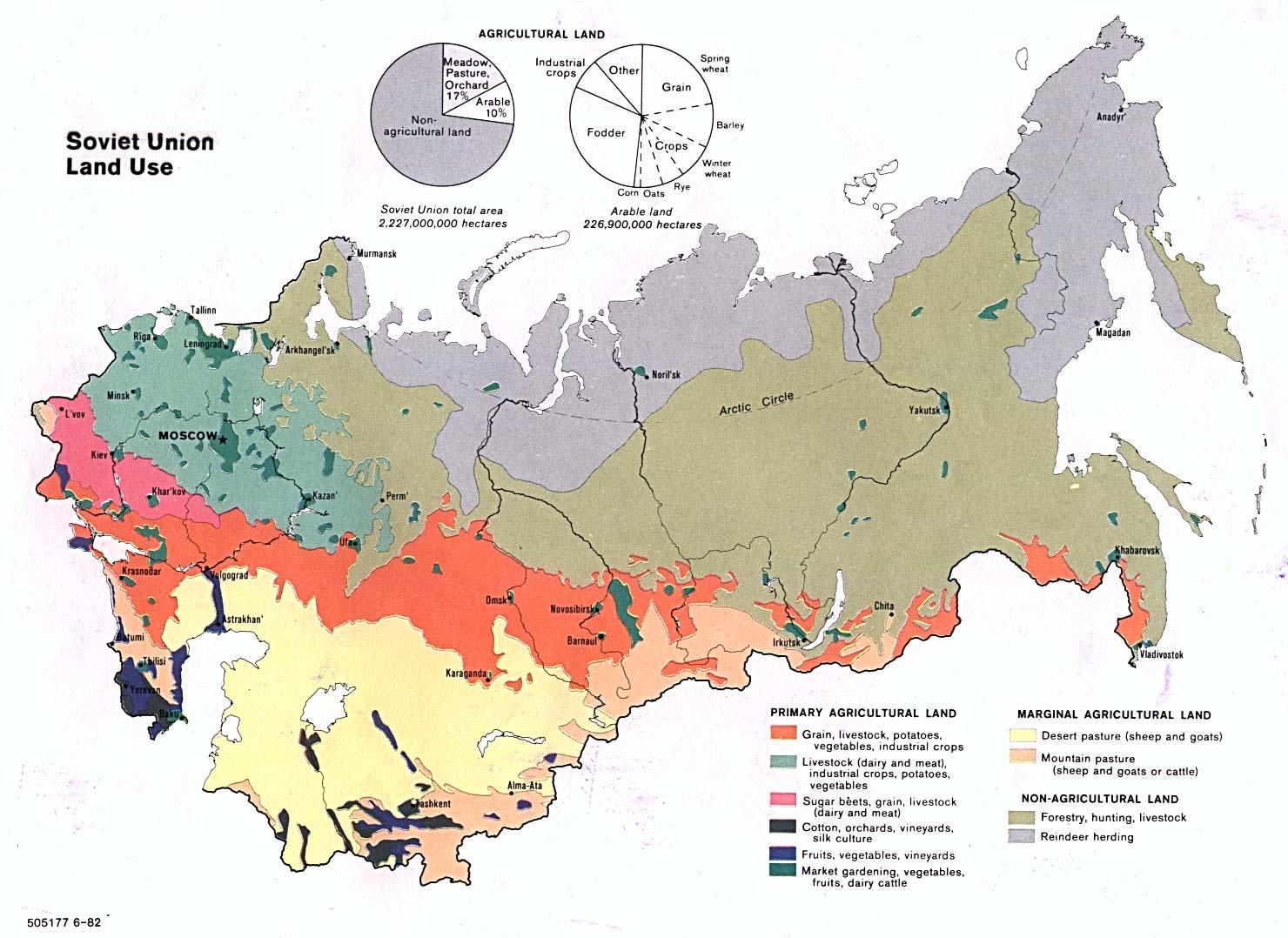 Mapa del Uso de la Tierra en la ex Unión Soviética