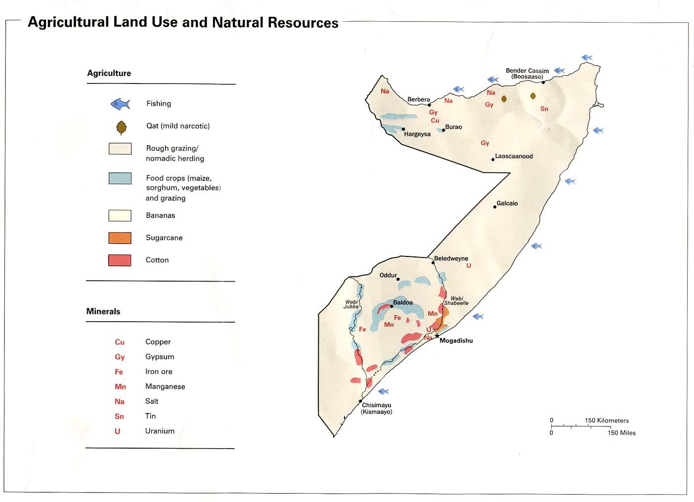 Mapa del Uso de las Tierras Agrícolas y de los Recursos Naturales Somalia