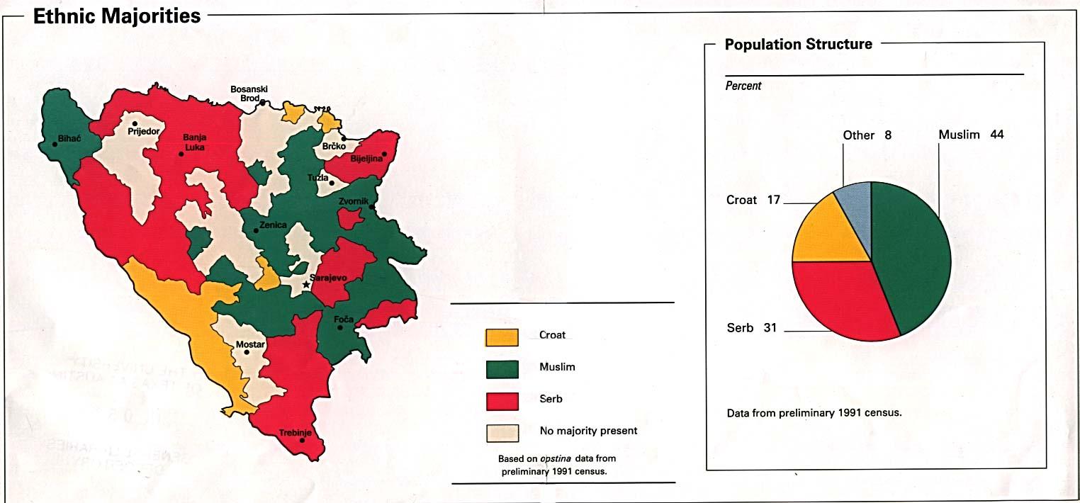 Mayorías Étnicas de Bosnia y Herzegovina 1993