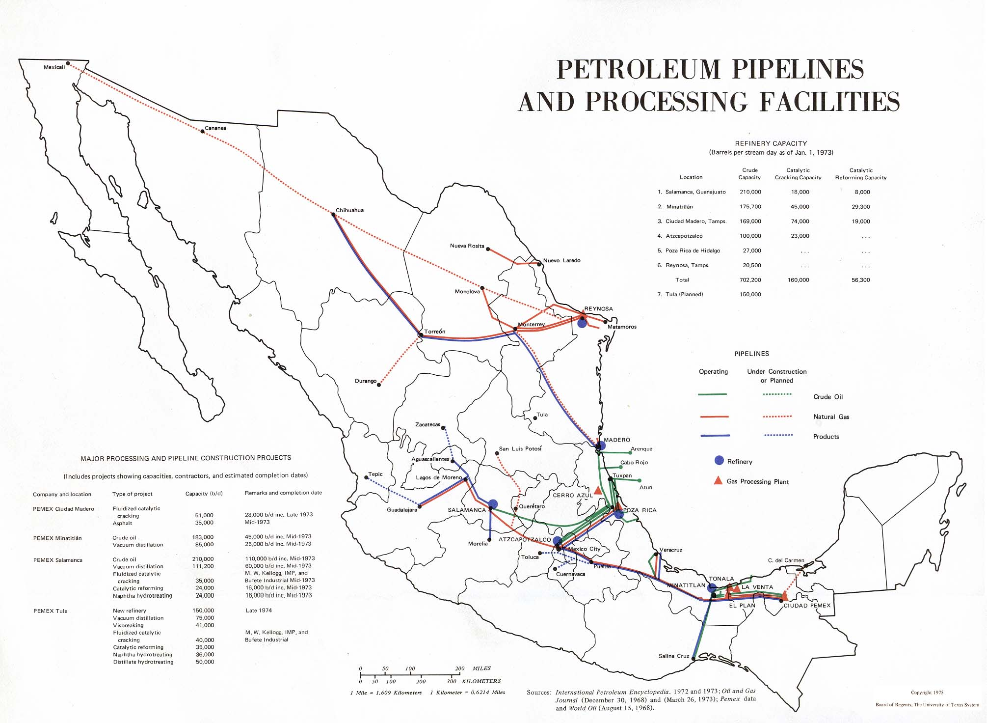 Petroleum Pipelines and Processing Facilities, Mexico 1975