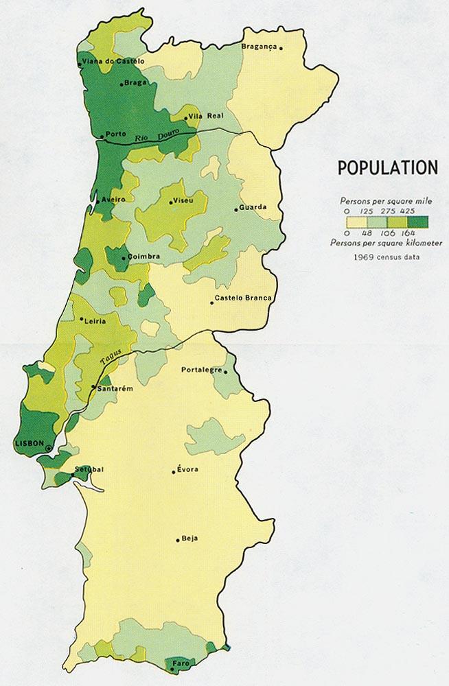 Población de Portugal 1972