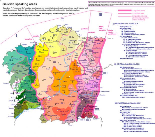 Áreas lingüísticas del idioma gallego 2008