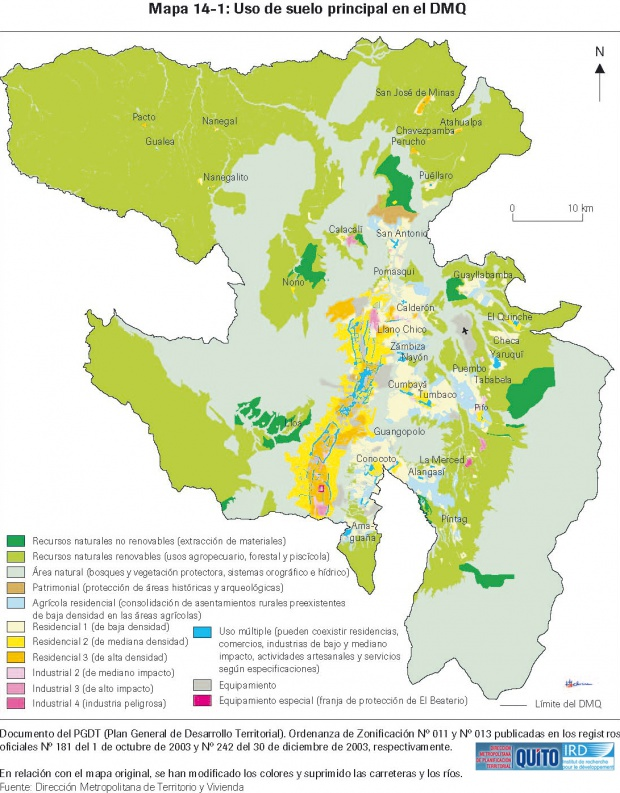 Mapa de Uso de suelo en el Distrito Metropolitano de Quito 2003