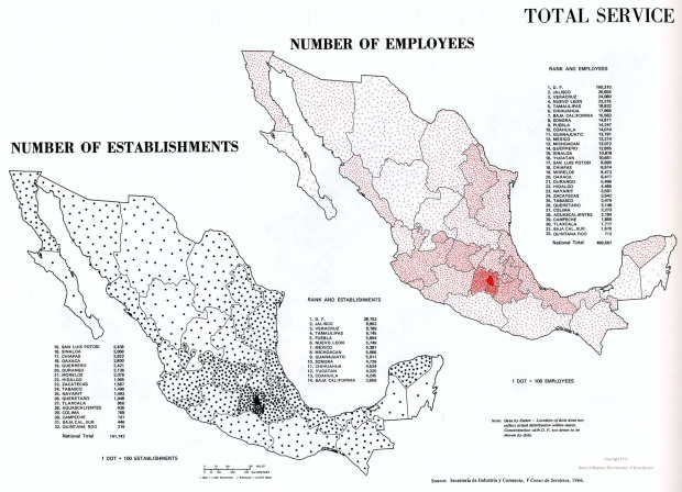 Service Activities in Mexico 1965