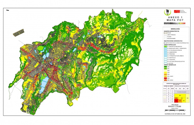 Land use of Guatemala City