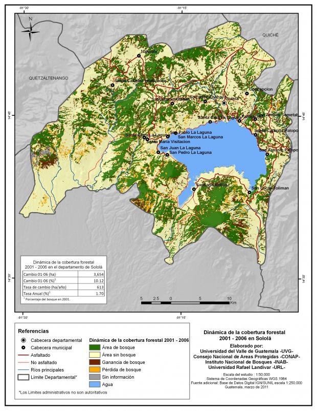 Cobertura forestal en el Departamento de Sololá 2001-2006