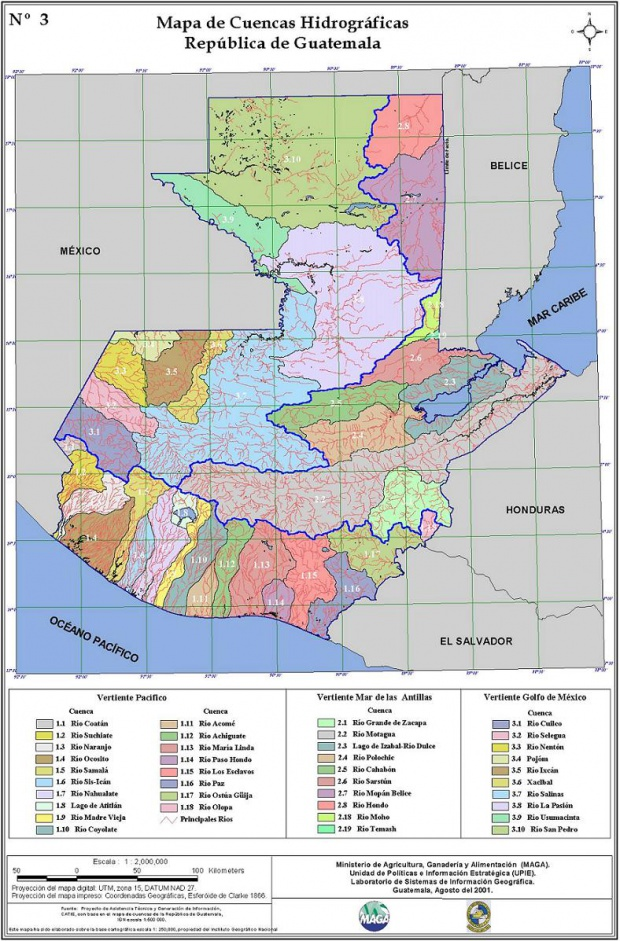 Watersheds in Guatemala 2001
