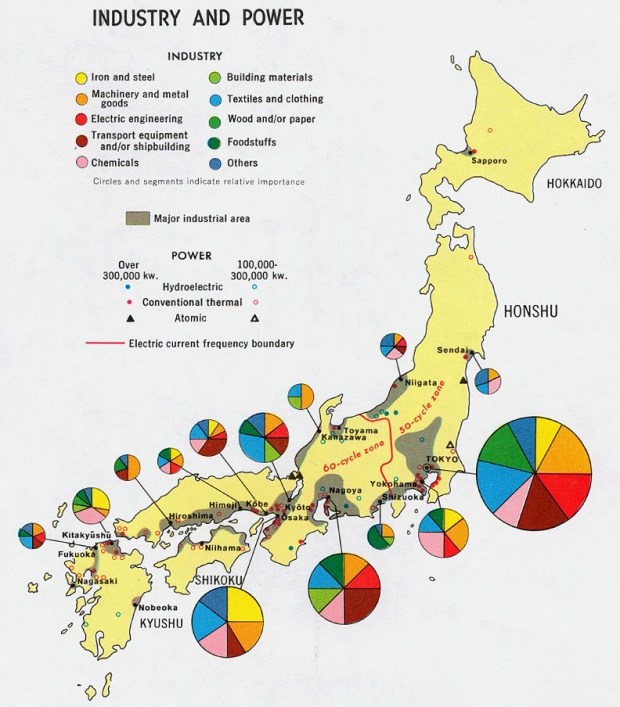 Japan Industry and Electric Power 1971