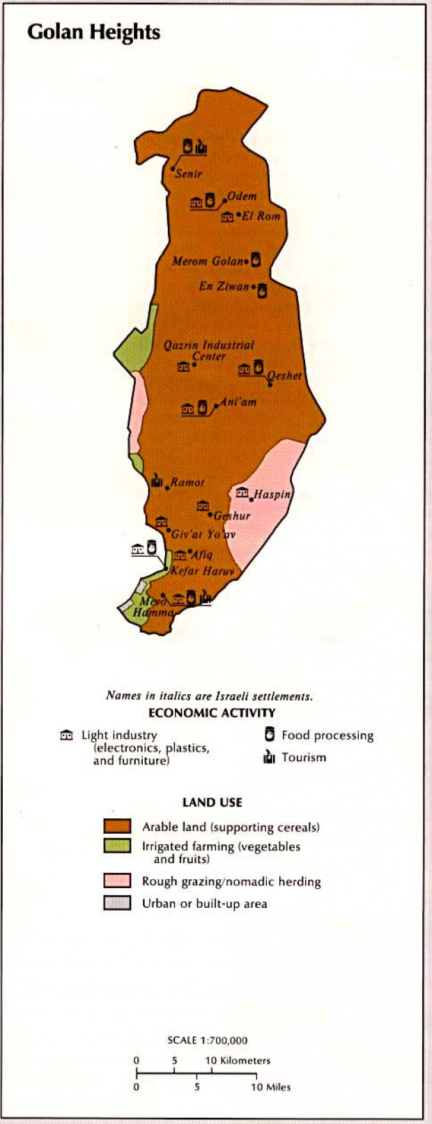Golan Heights Economic Activity and Land Use Map