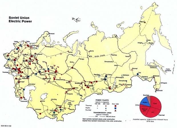Mapa de la Energía Eléctrica en la ex Unión Soviética