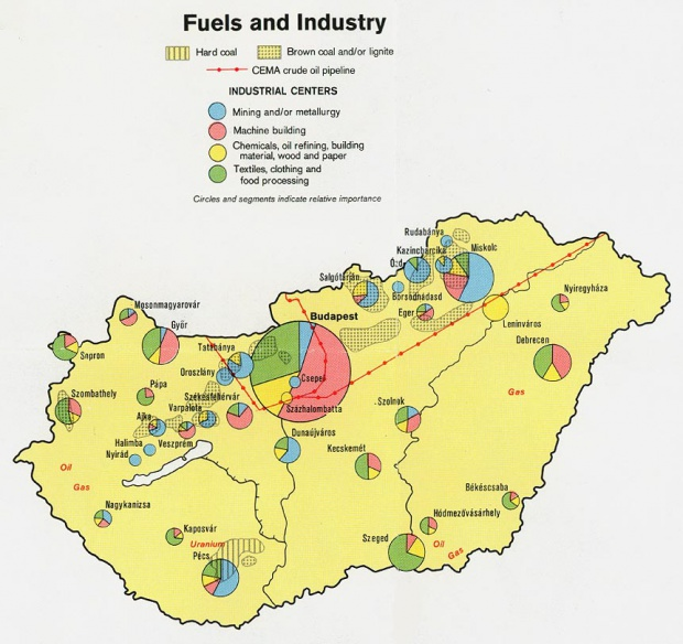 Hungary Industry Map