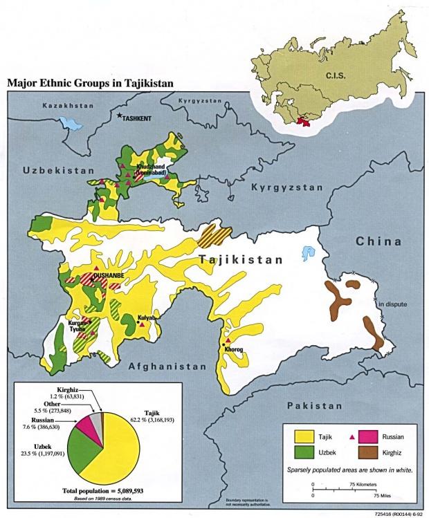 Mapa de los Principales Grupos Étnicos de Tayikistán