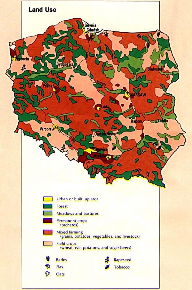 Poland Land Use Map