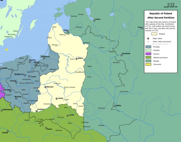 Segunda Partición de Polonia 1793