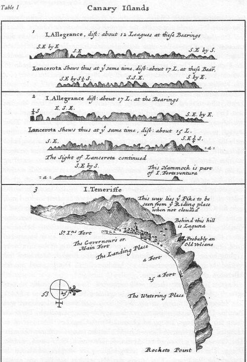 Islas Canarias 1699