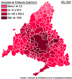 Población de la Comunidad de Madrid 2002