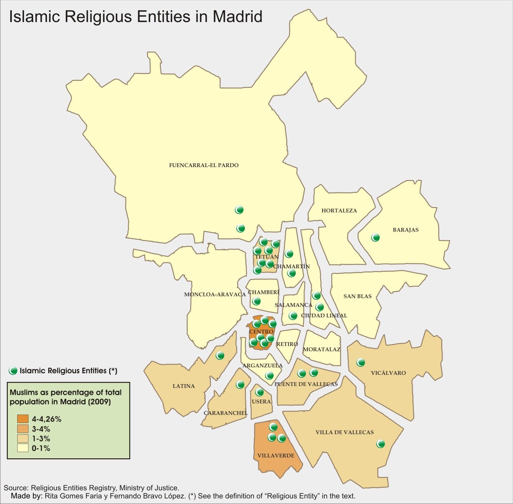Islam in Madrid 2009