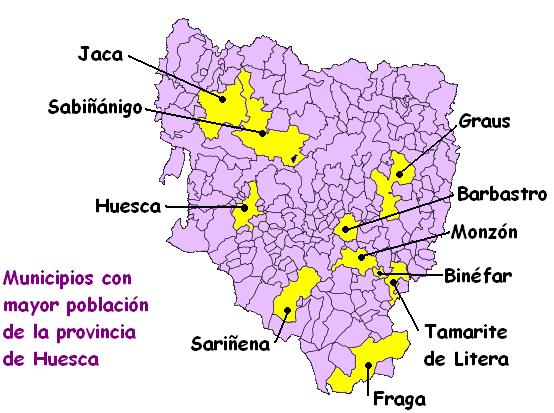 Municipios con mayor población de la provincia de Huesca