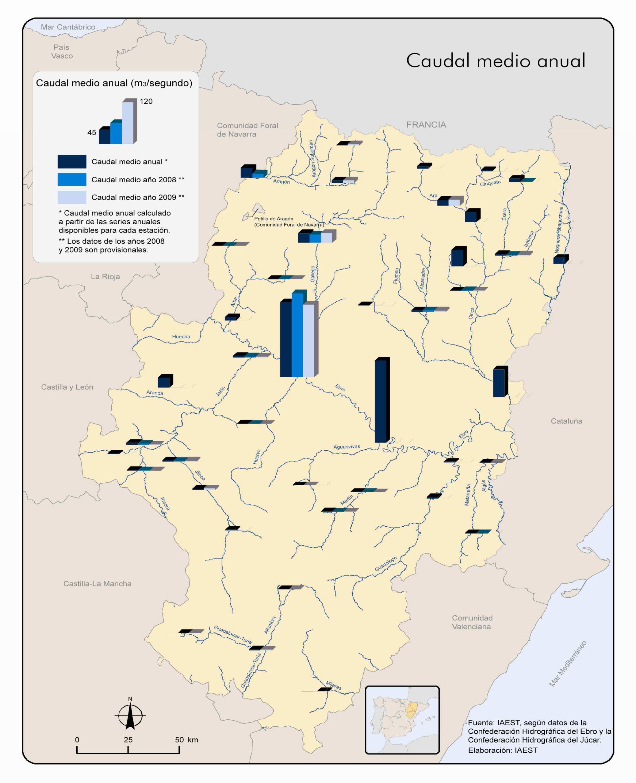 Caudal medio anual de los principales ríos en Aragón