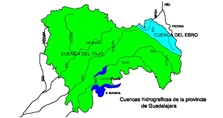 Cuencas hidrográficas de la Provincia de Guadalajara 2008
