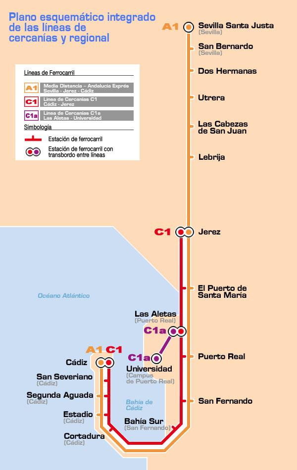Commuter rail network of Cadiz 2007
