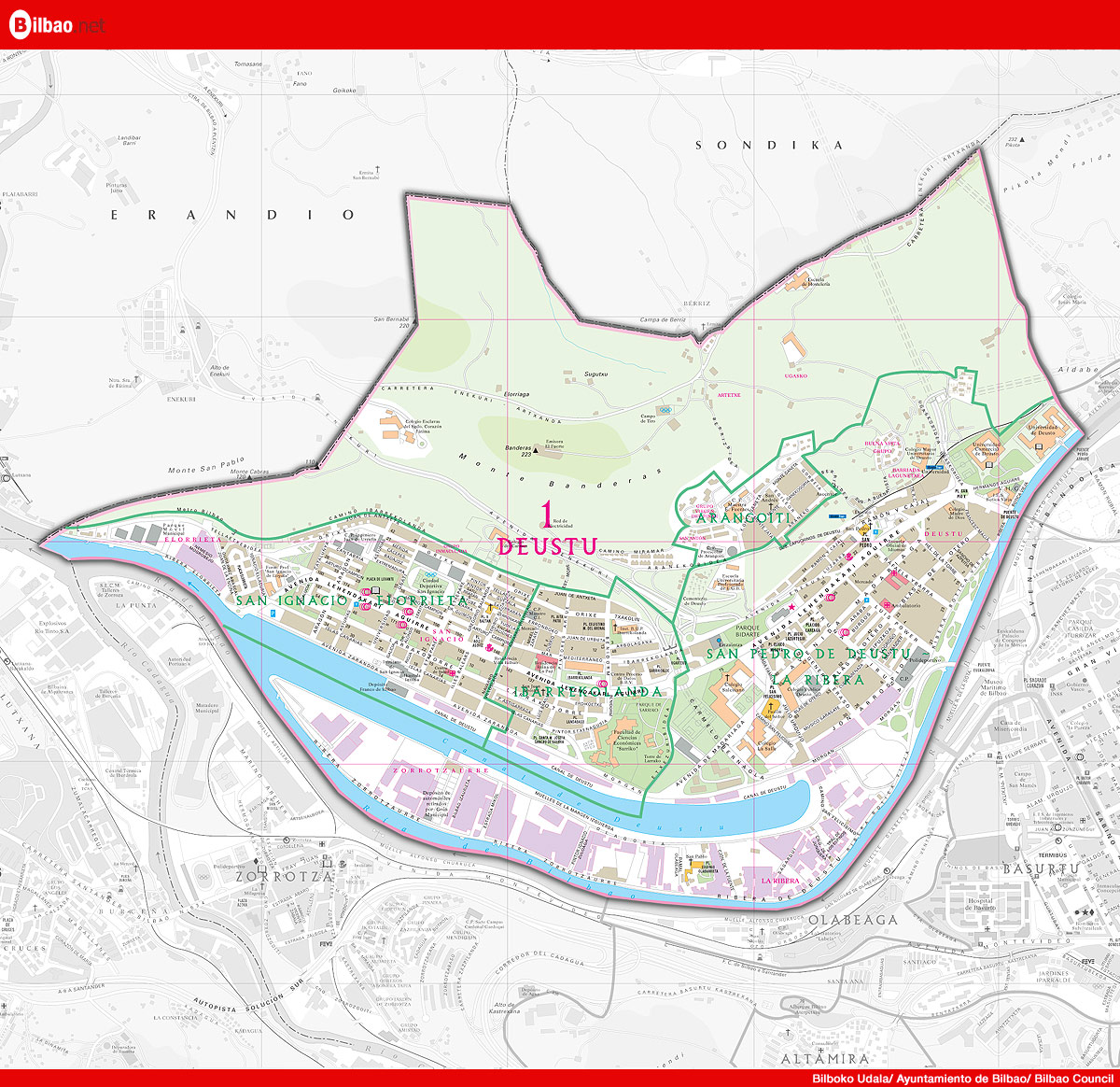 Deusto district