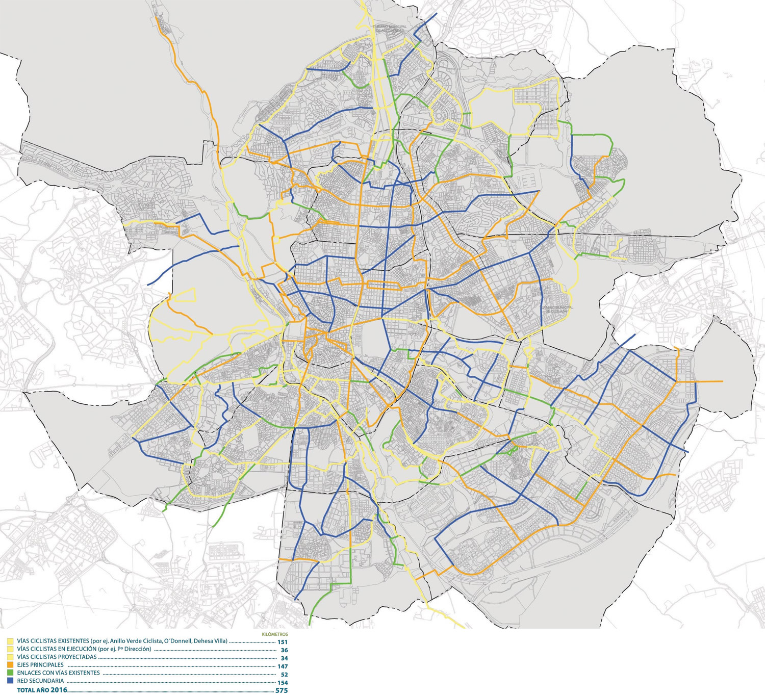 Cycle routes in the City of Madrid