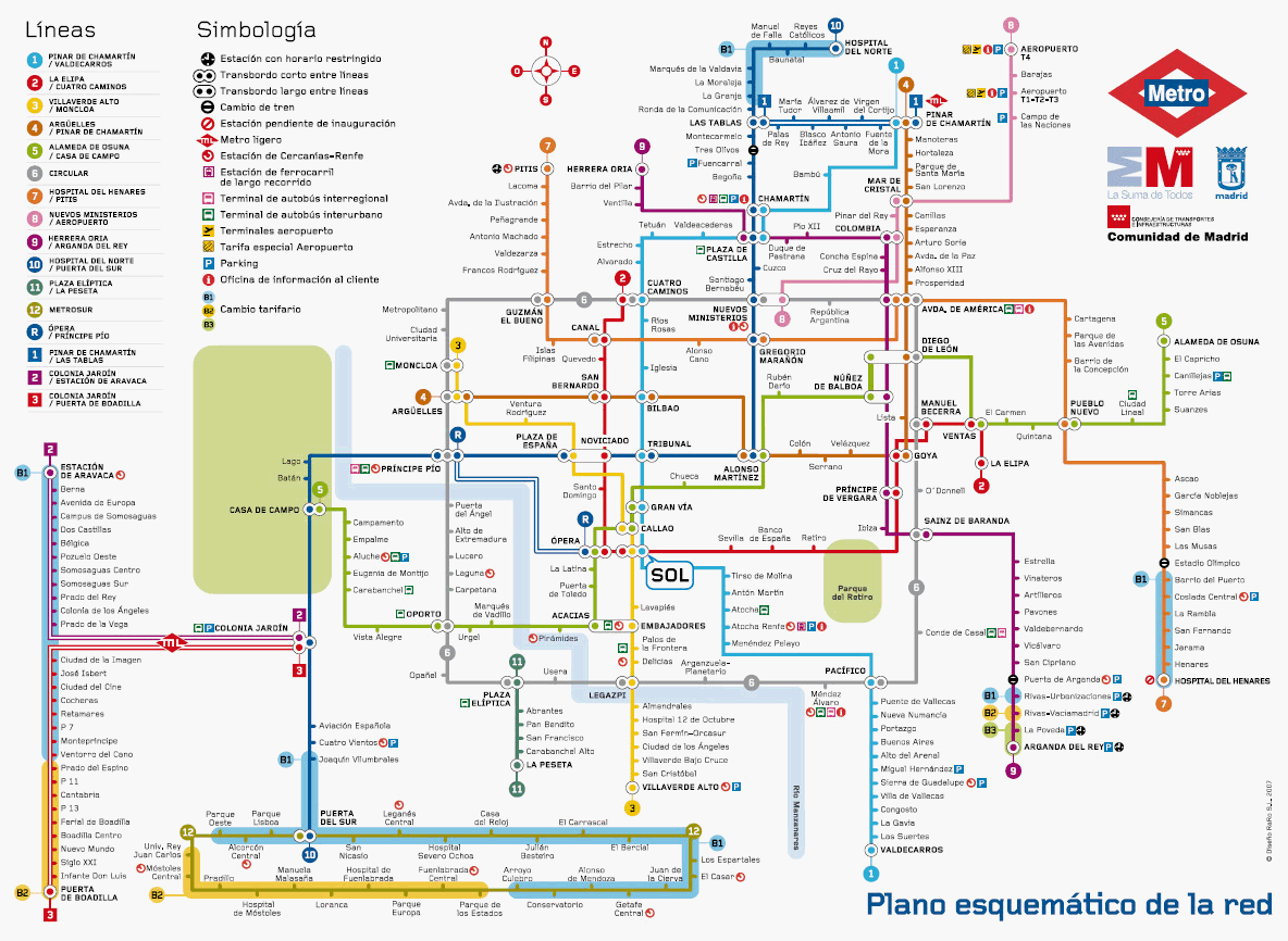 Schematic map of the Madrid metro network 2007