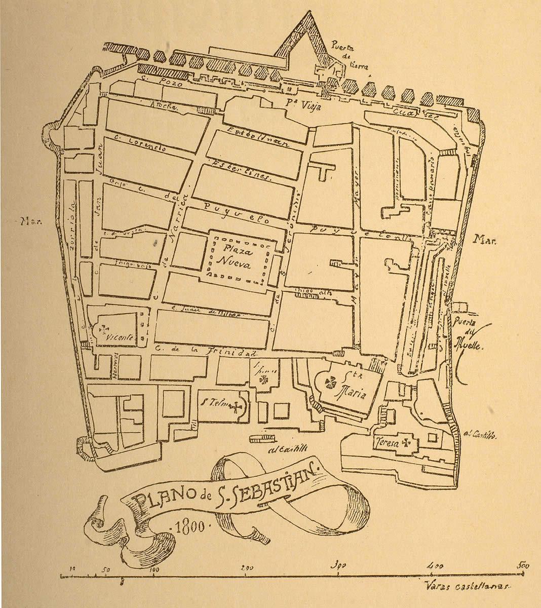 Mapa de San Sebastián en 1800