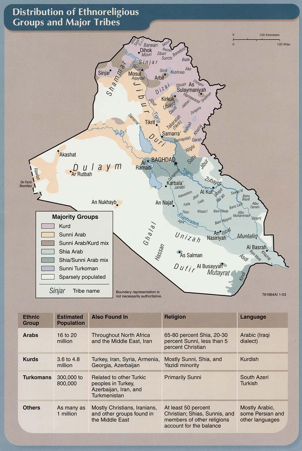 Grupos etno-religiosos y las principales tribus en Irak 2003