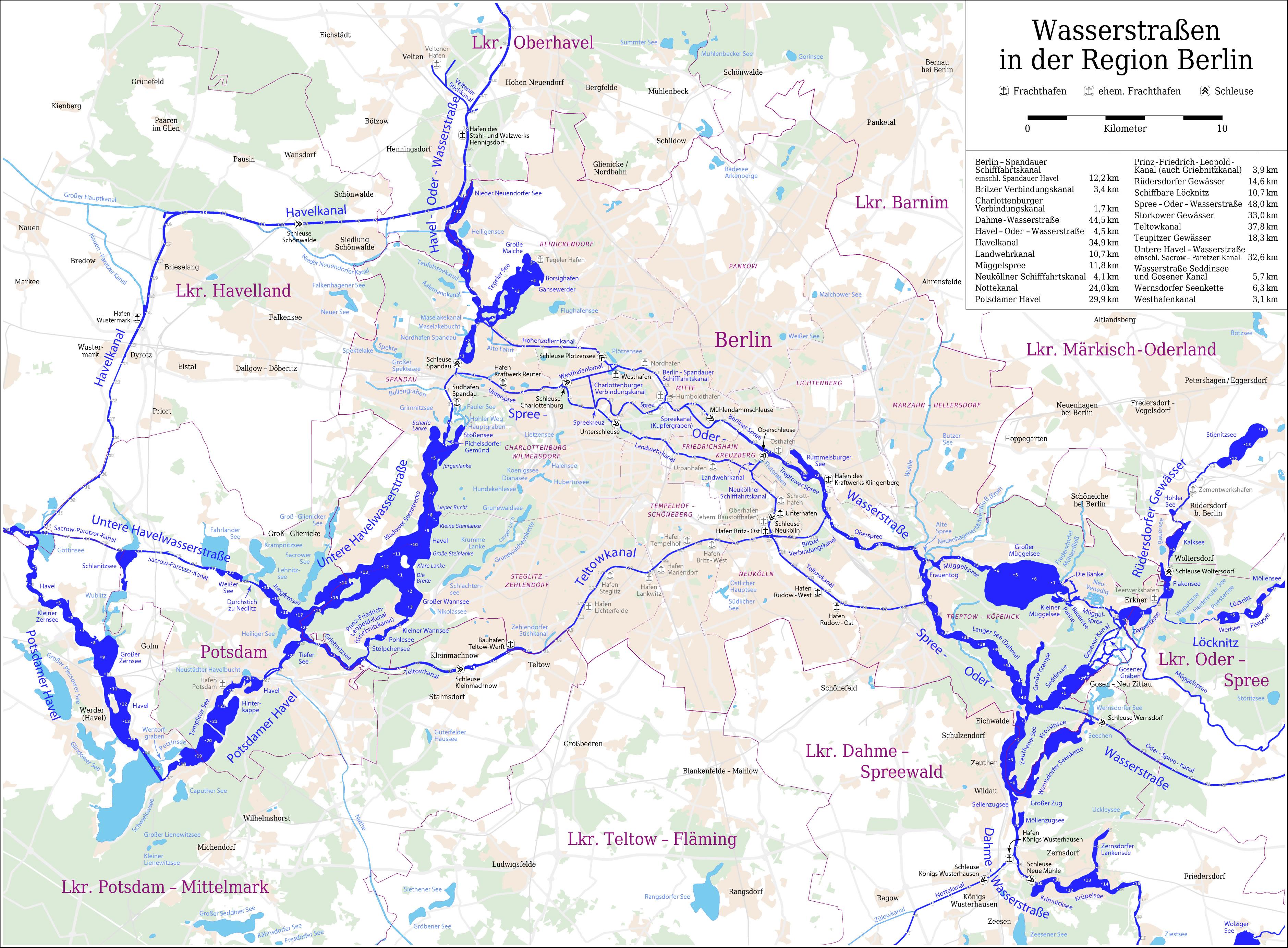 Waterways in Berlin 2008