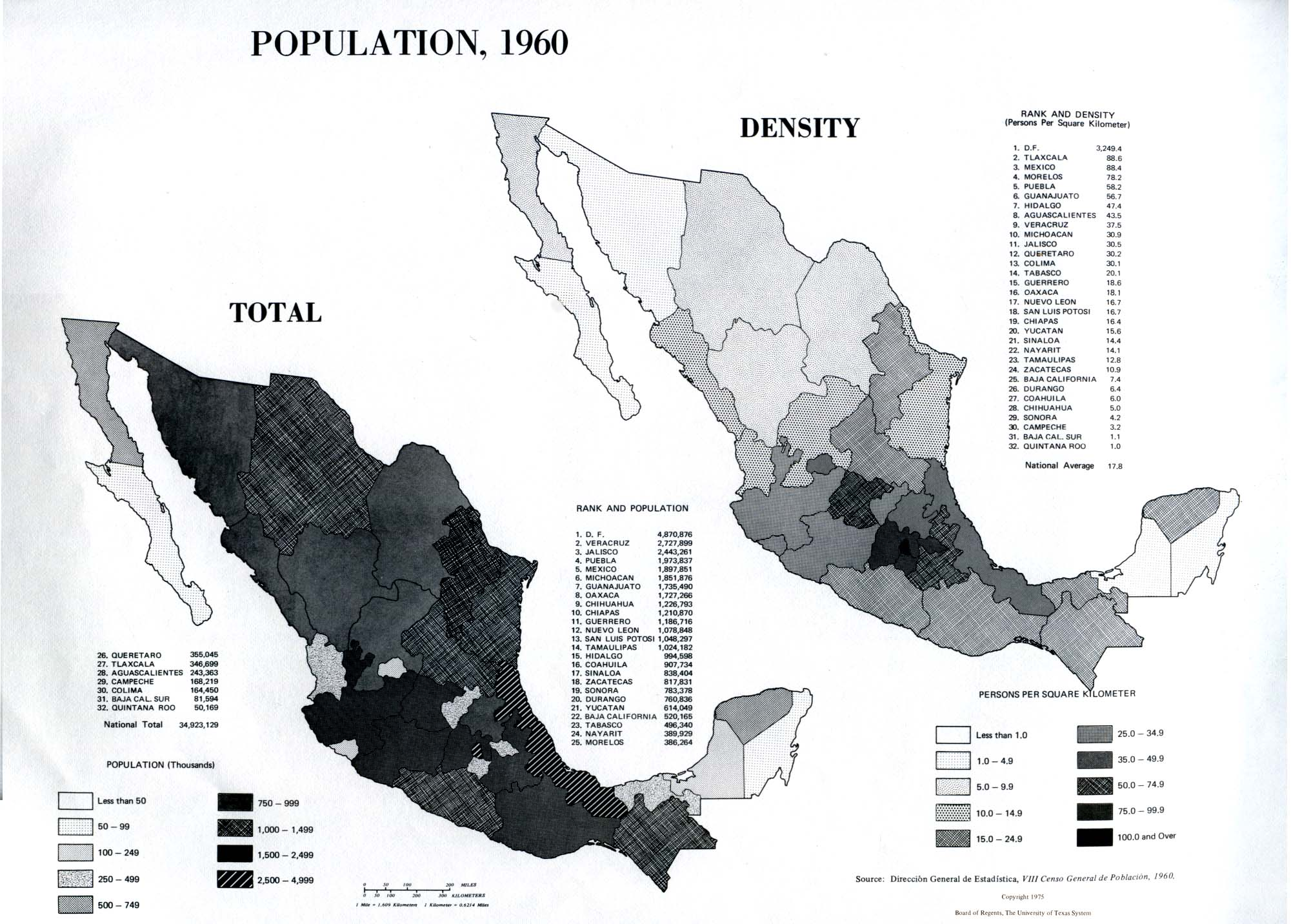 Mapa de Población de Mexico 1960