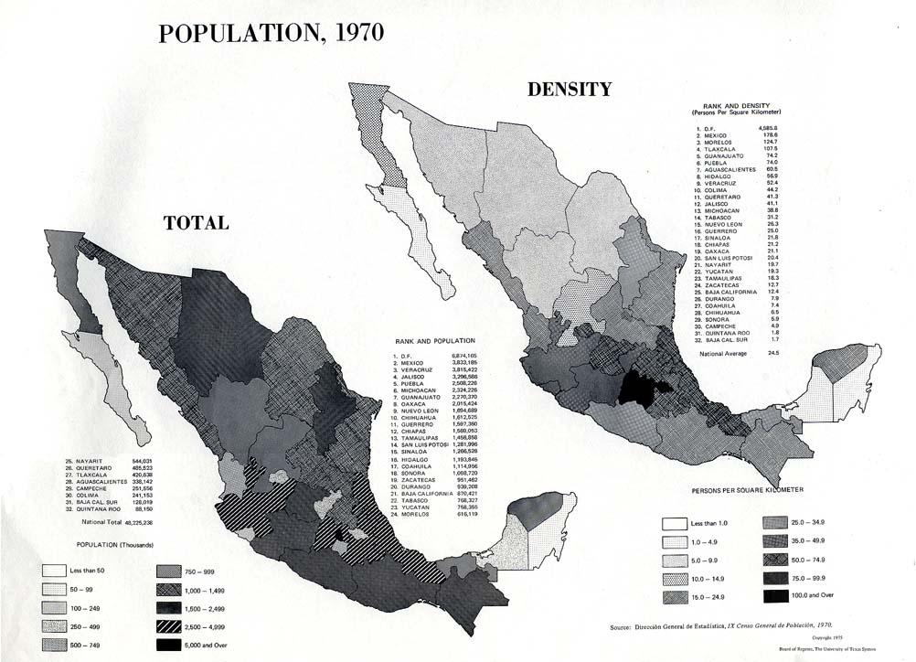 Mapa de Población de Mexico 1970