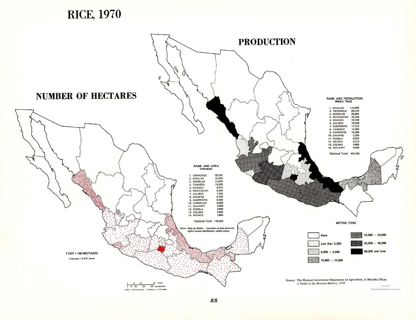 Mapa de Producción de Arroz en México 1970