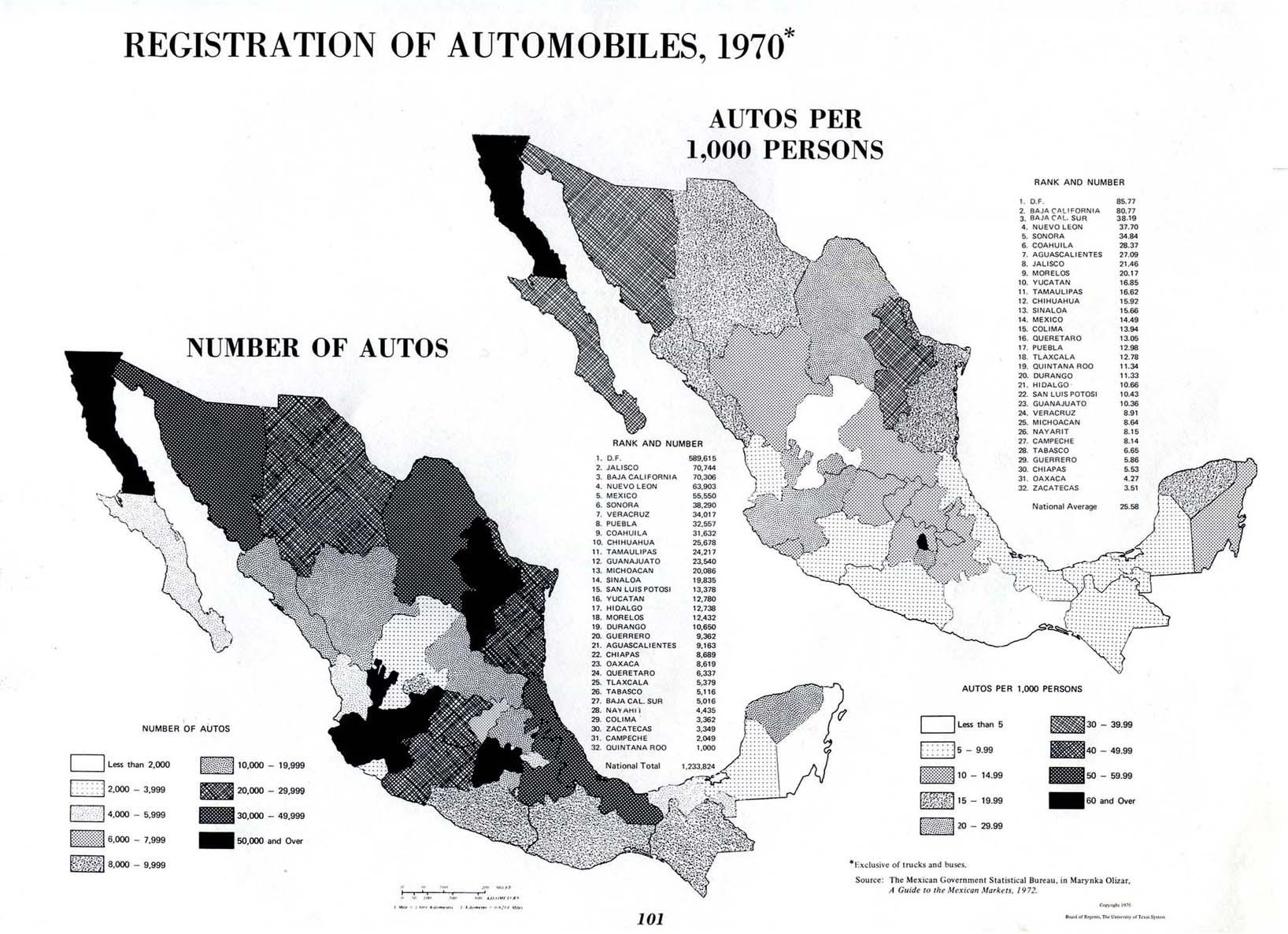 Mapa de Registro de Automóviles en México 1970