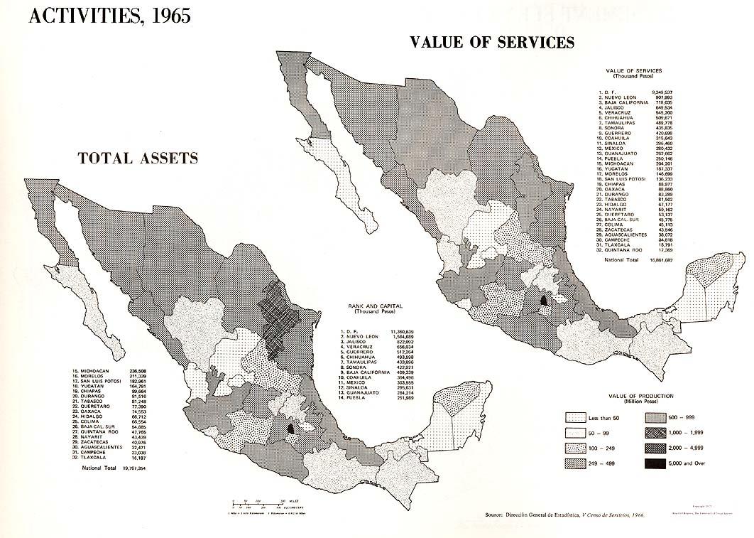 Mapa de Sector de los Servicios en México 1965