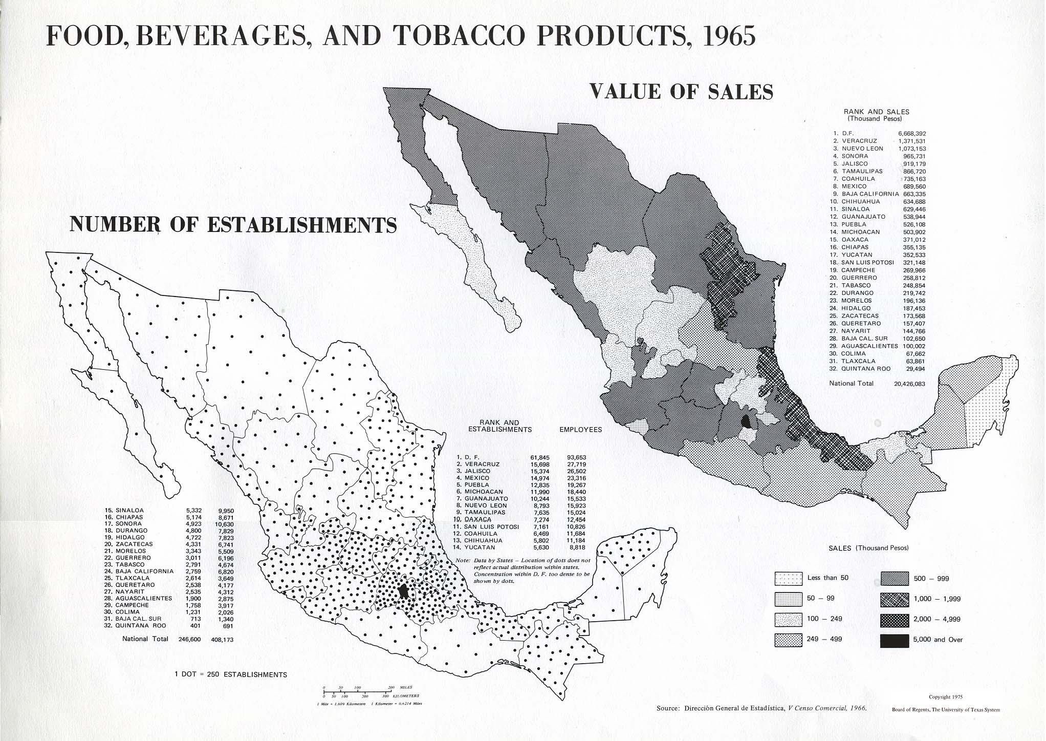 Mapa de Productos de Alimentación, Bebidas y Tabaco en México 1965