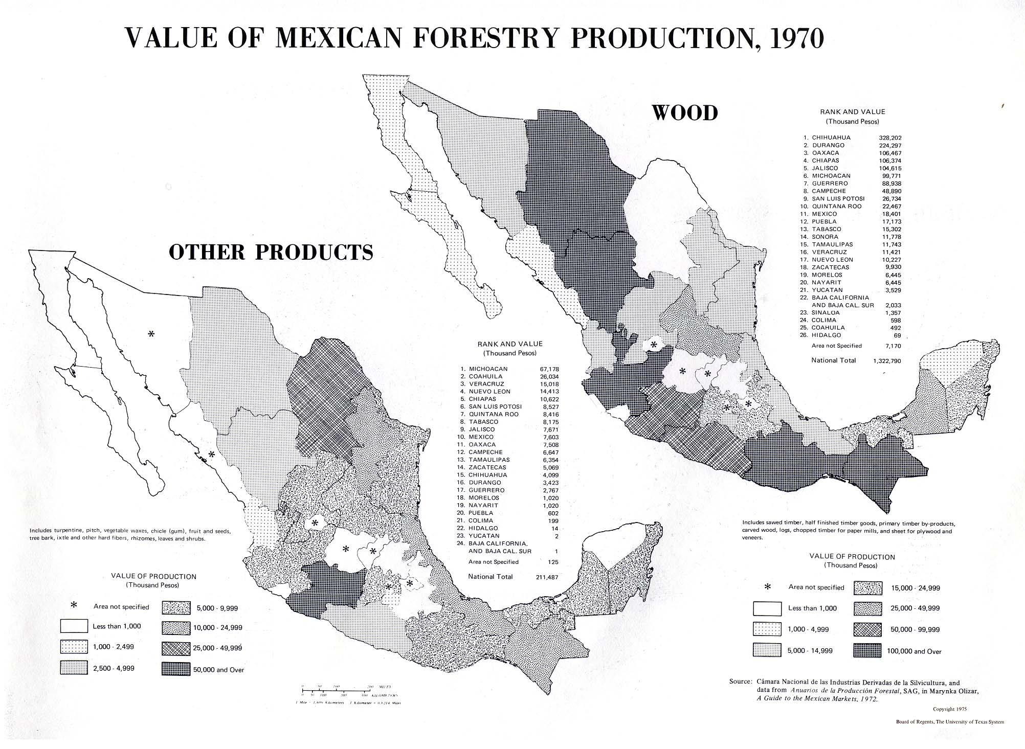 Mapa de Valor de la Producción Forestal de México 1970