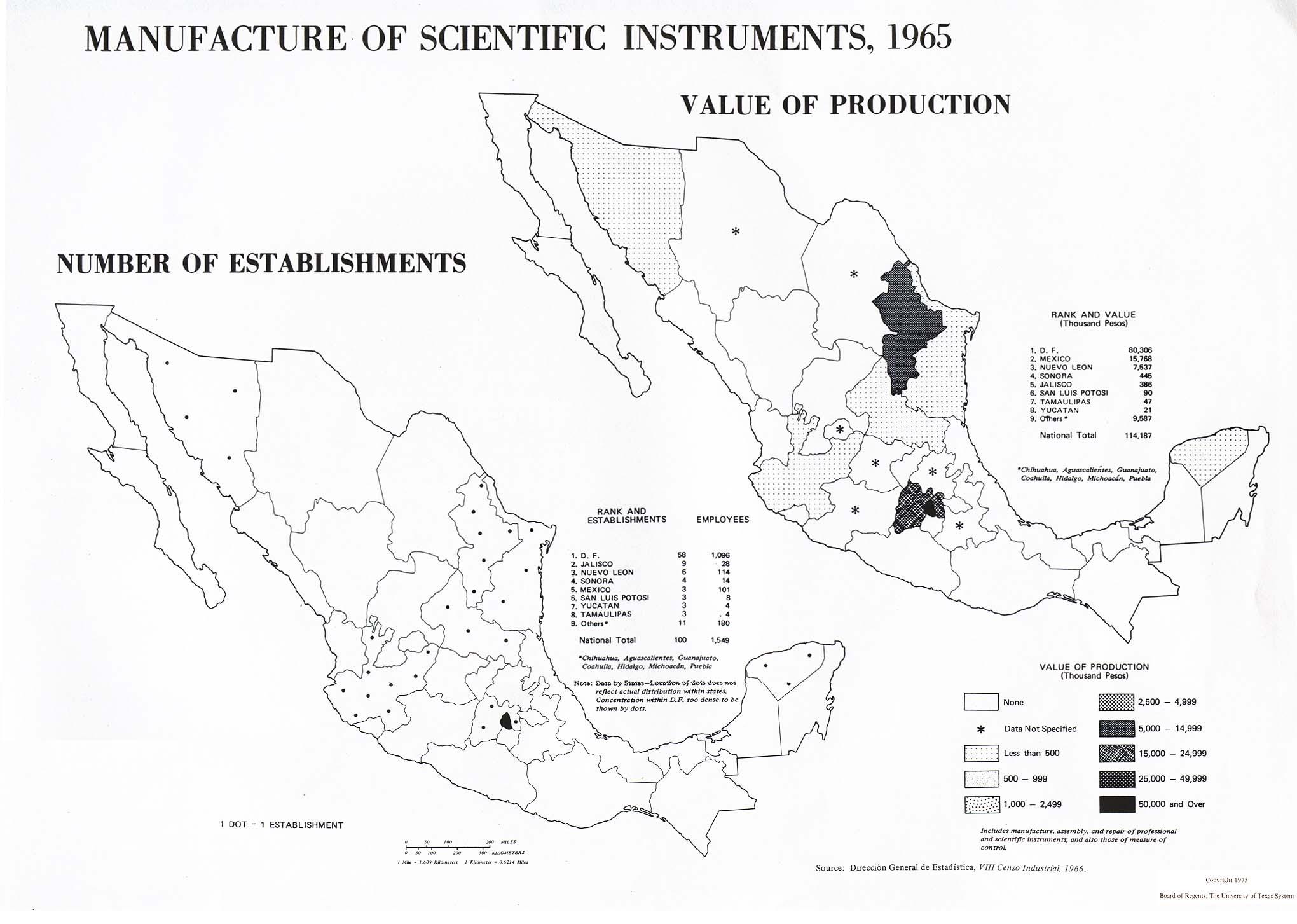 Mapa de La Fabricación de Instrumentos Científicos en México 1965
