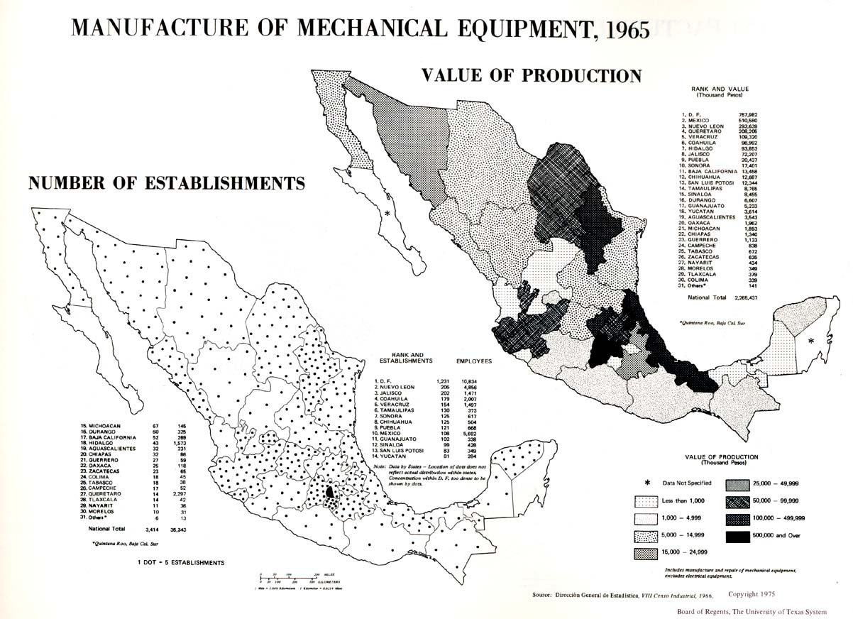Manufacture of Mechanical Equipment in Mexico 1965