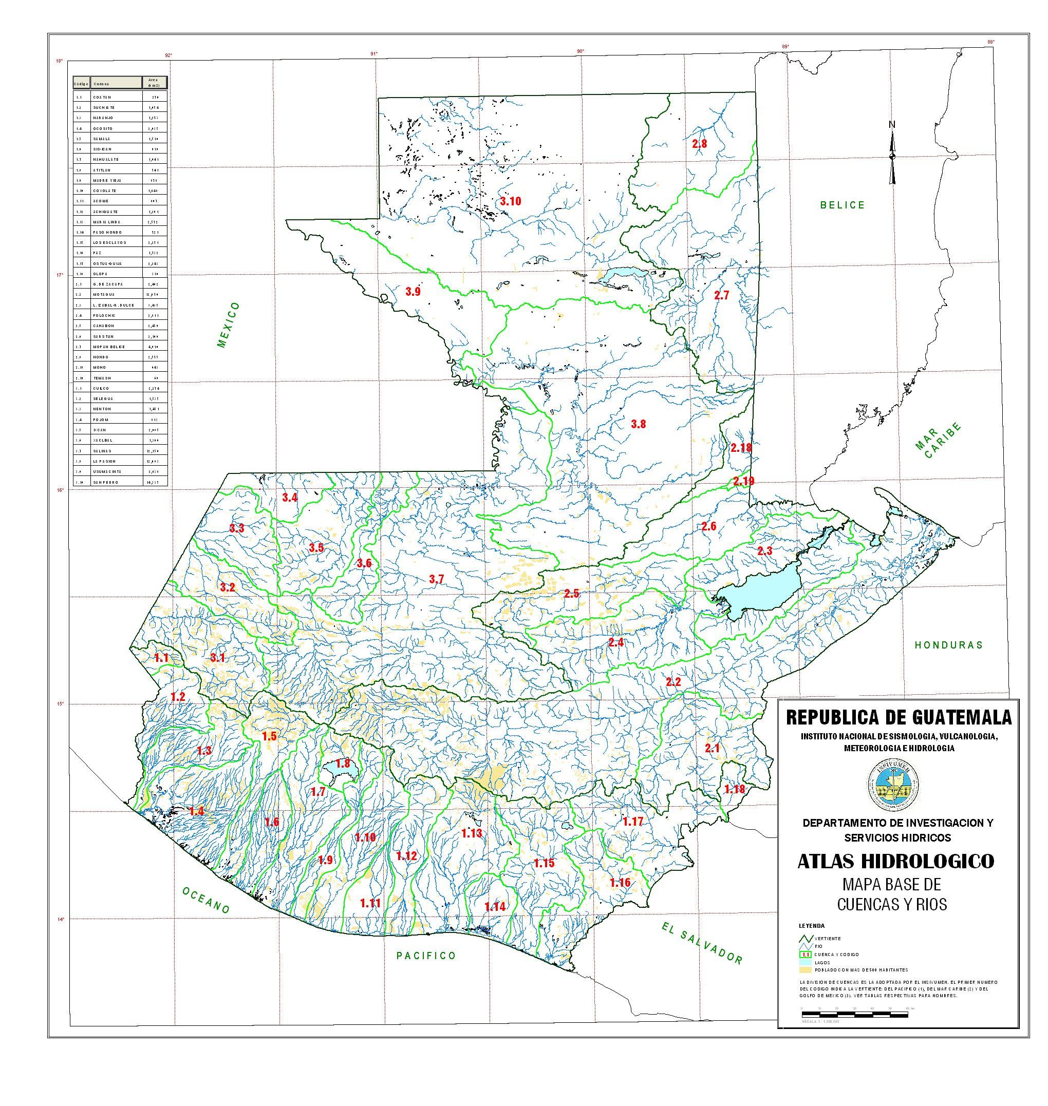 Cuencas y ríos de Guatemala 2003